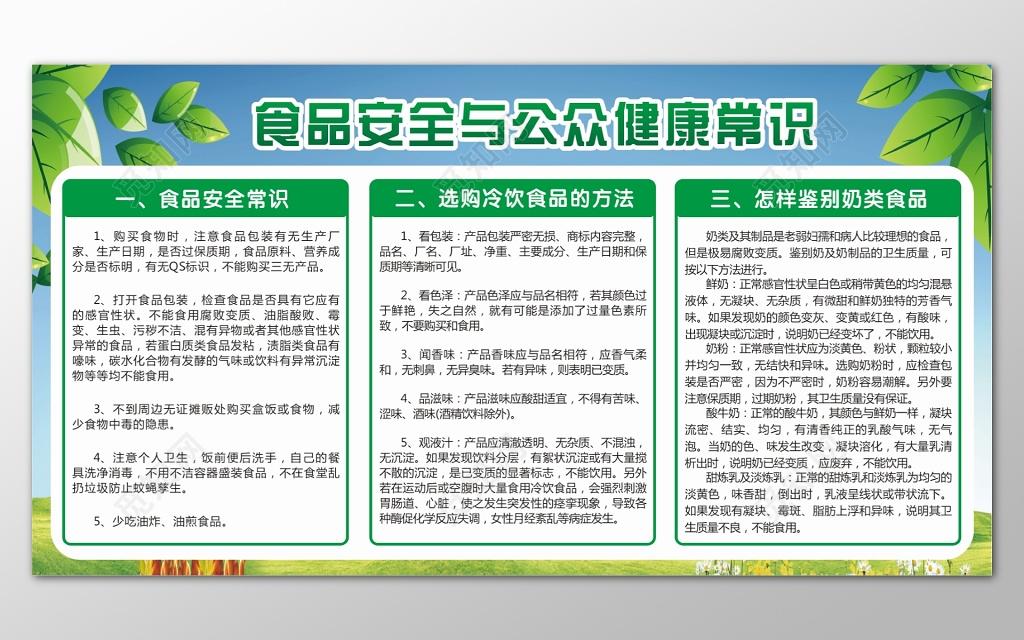 食品安全与公众健康_绿色简约背景食品安全与公众健康常识展板设计图片下载 - 觅知网
